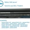 Battery DELL Latitude E5520 , E5530 (9-CELL) 87WHr ของแท้ รับประกันศูนย์DELL ราคา ไม่แพง