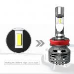 ไฟหน้า LED ขั้ว H11 Lextar Chipx2 36W รุ่น R1