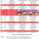 รายการอาหารสายฝนปิ่นโต เดือนเมษายน 2561