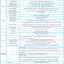 เครื่องแปลงไฟ อินเวอร์เตอร์ ไฮบริด RICh Pure Sine Wave Inverter GI-1500W/24V thumbnail 3