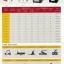แบตรถกอล์ฟ Bellco แบตเตอรี่รถกอล์ฟ รถไฟฟ้า (Bellco Golf Cart Battery) thumbnail 3