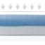 หมอนเพื่อสุขภาพ (PL-001) พร้อมส่ง หมอนสุขภาพ รองคอ รองกระดูกคอ Memory foam พร้อมเจลเย็น (Cool Gel) แก้ปวดคอ(หมอนเย็น) thumbnail 4