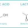 AHA glycolic 100% กับ Lactic Acid แตกต่างกันอย่างไร