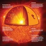 พลังงานสะอาด…พลังงานแสงอาทิตย์